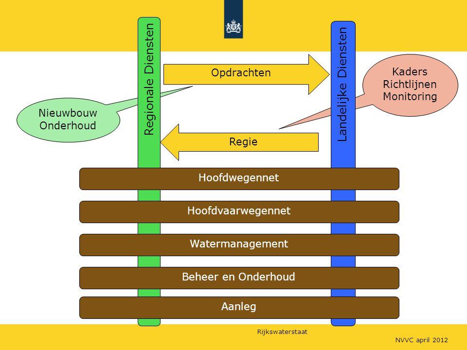 Rijkswaterstaat 14 Impressie van de huidige toestand •Film Samen Werken aan Veiligheid NVVC april 2012