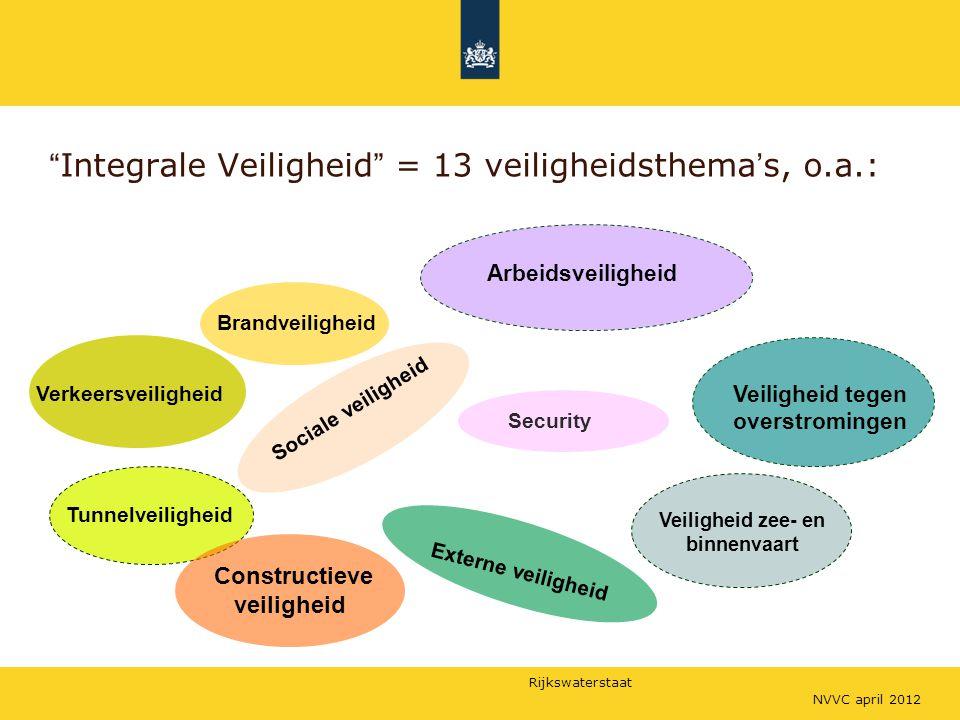 Rijkswaterstaat 15 Succesformule.