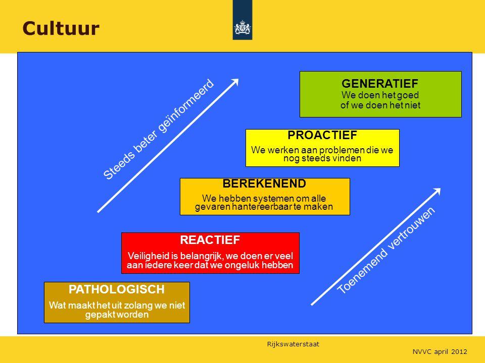 Rijkswaterstaat Klaver Vijf - doelstellingen 1.Nul doden, nul gewonden 2.Veiligheid is een gezamenlijke verantwoordelijkheid van OG en ON 3.veiligheid is geborgd in ontwerp en uitvoering 4.We werken volgens de Gedragsregels 5.Optimale veiligheid tijdens de werkzaamheden NVVC april 2012