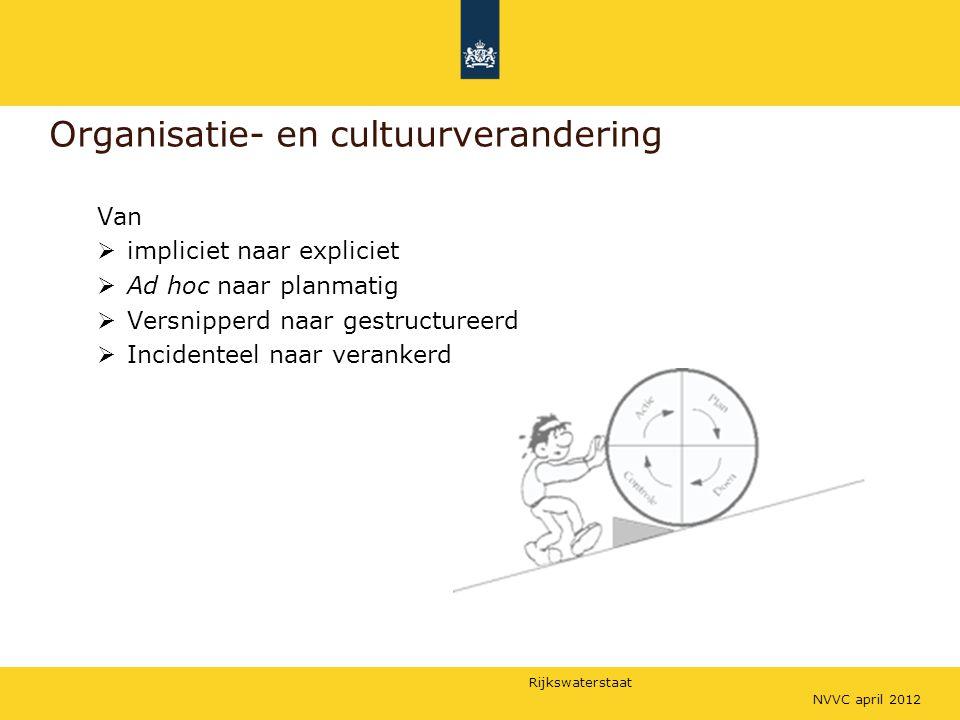 Rijkswaterstaat Organisatie- en cultuurverandering Van  impliciet naar expliciet  Ad hoc naar planmatig  Versnipperd naar gestructureerd  Incidenteel naar verankerd NVVC april 2012