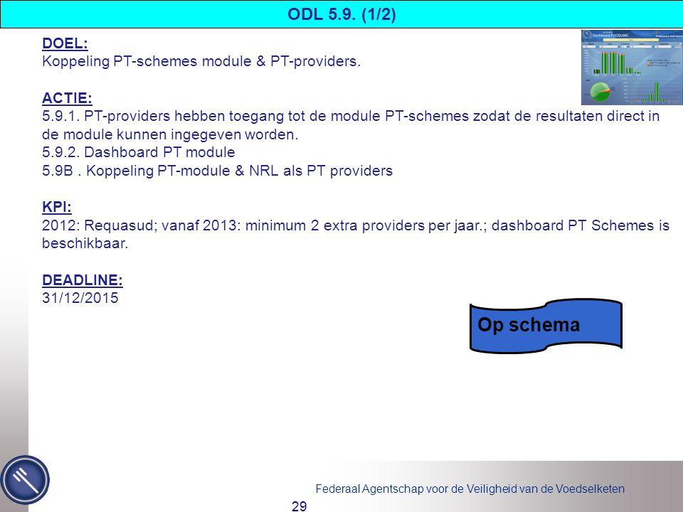 Federaal Agentschap voor de Veiligheid van de Voedselketen 29 DOEL: Koppeling PT-schemes module & PT-providers.