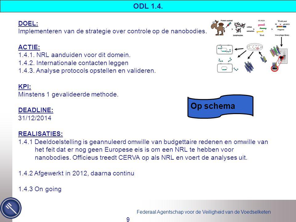 Federaal Agentschap voor de Veiligheid van de Voedselketen 9 DOEL: Implementeren van de strategie over controle op de nanobodies.