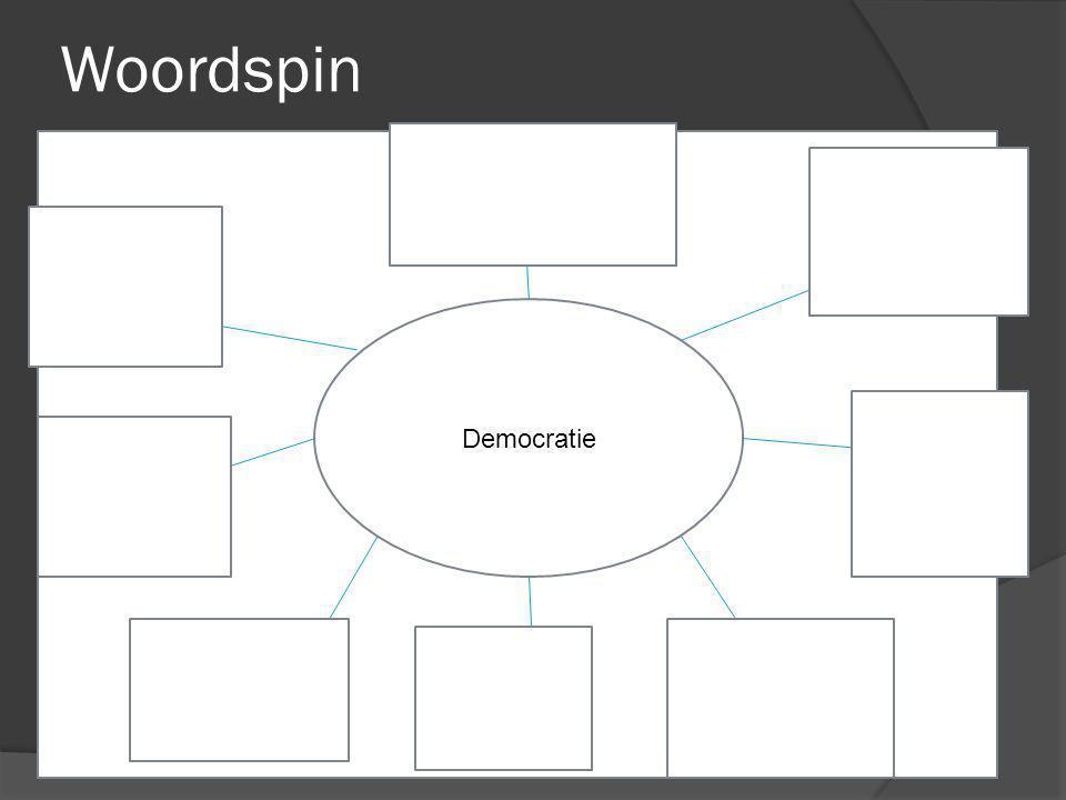 Woordspin Democratie