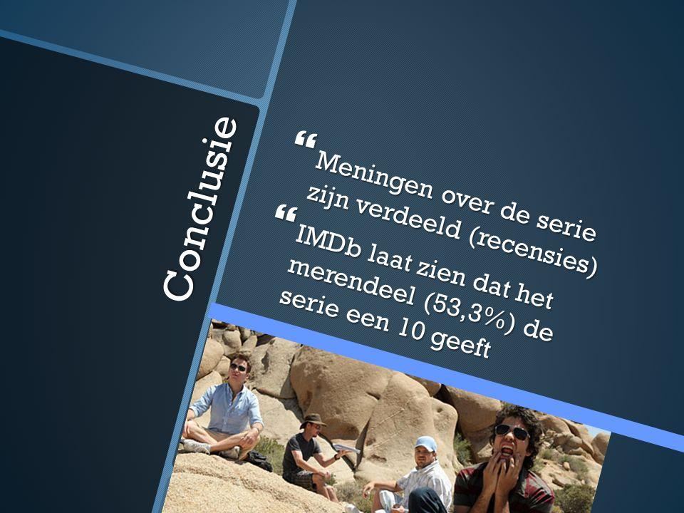 Conclusie  Meningen over de serie zijn verdeeld (recensies)  IMDb laat zien dat het merendeel (53,3%) de serie een 10 geeft