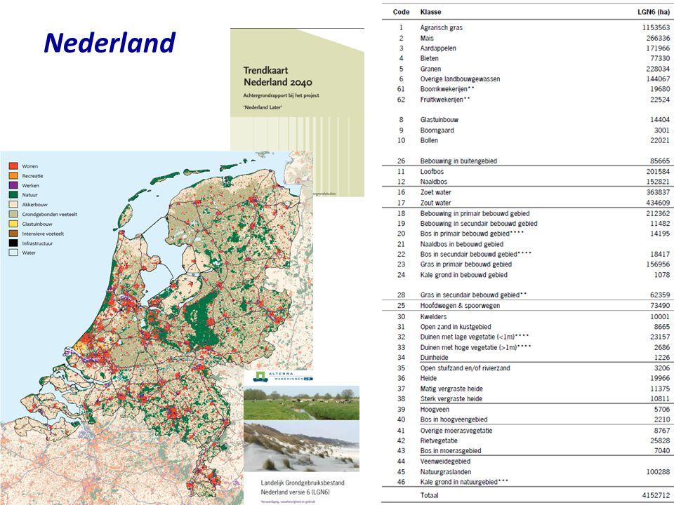•Grondgebruik in Nederland –In percentages –In vierkante kilometers