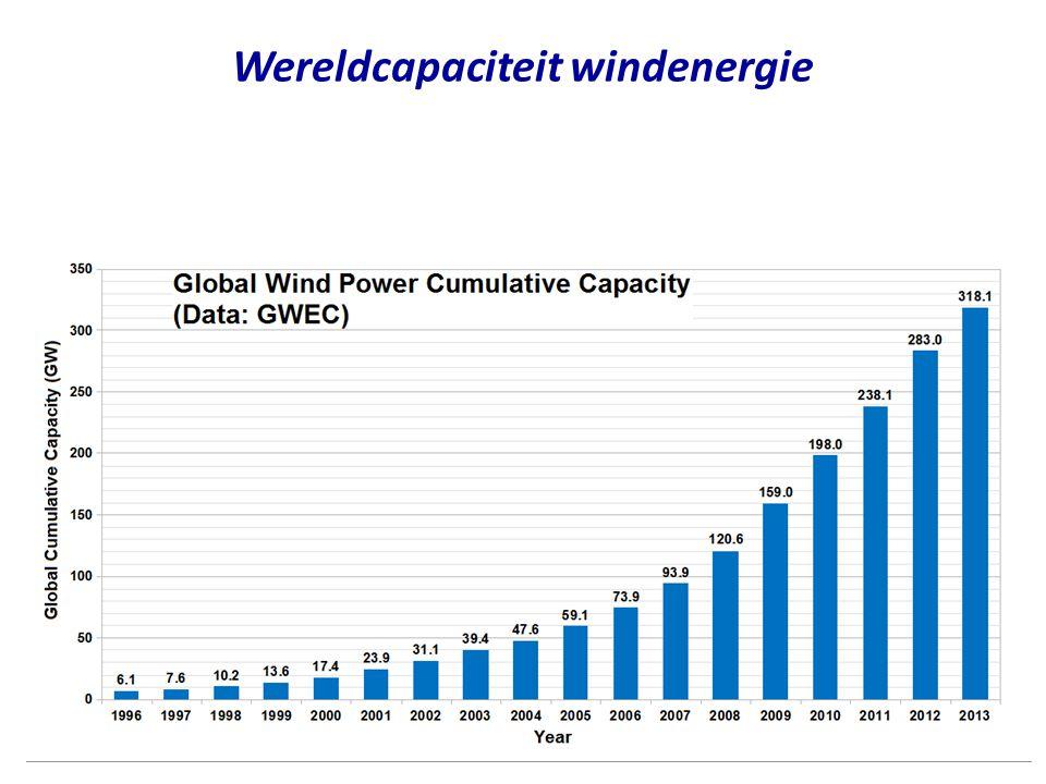 •Offshore windpark van 48 kWh/d/p –60 miljoen ton beton en staal –American Liberty Ships: totaal 19 miljoen ton staal –Als we hiervoor kerncentrales zouden bouwen, dan gebruiken we •8 miljoen ton staal •0.14 miljoen ton beton •Wat zijn de kosten.