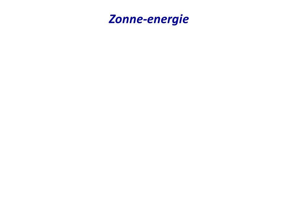 •Wat is zonne-energie.