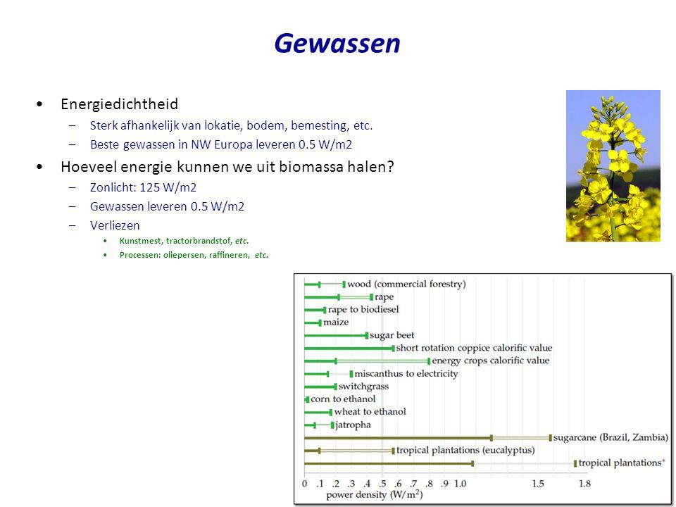 •Aannamen –Stel dat we alle landbouwland in Nederland gebruiken om biobrandstof voor onze auto's en vliegtuigen te produceren •Landbouwground: 22086 km2 in Nederland •Aantal inwoners: 16.7 miljoen in 2011 •Dat is 1322 m2 per persoon –Efficiëntie voor telen gewassen naar benzine, stel 67% •Als je hout in een kachel verbrandt dan verlies je al 20% warmte door de schoorsteen •Dit levert •Context –Voor het rijden van auto's hadden we 40 kWh/d –Voor vliegtuigen waren nodig 30 kWh/d –Geen ruimte over voor landbouw en veeteelt Oefening biomassa Biomassa : 28 kWh/d Vliegtuig: 30 kWh/d Auto: 40 kWh/d Verwarming, koeling: 37 kWh/d gadgets: 5 licht: 4 Spul: 48 kWh/d transprt: 12 voeding: 15 diensten: 4