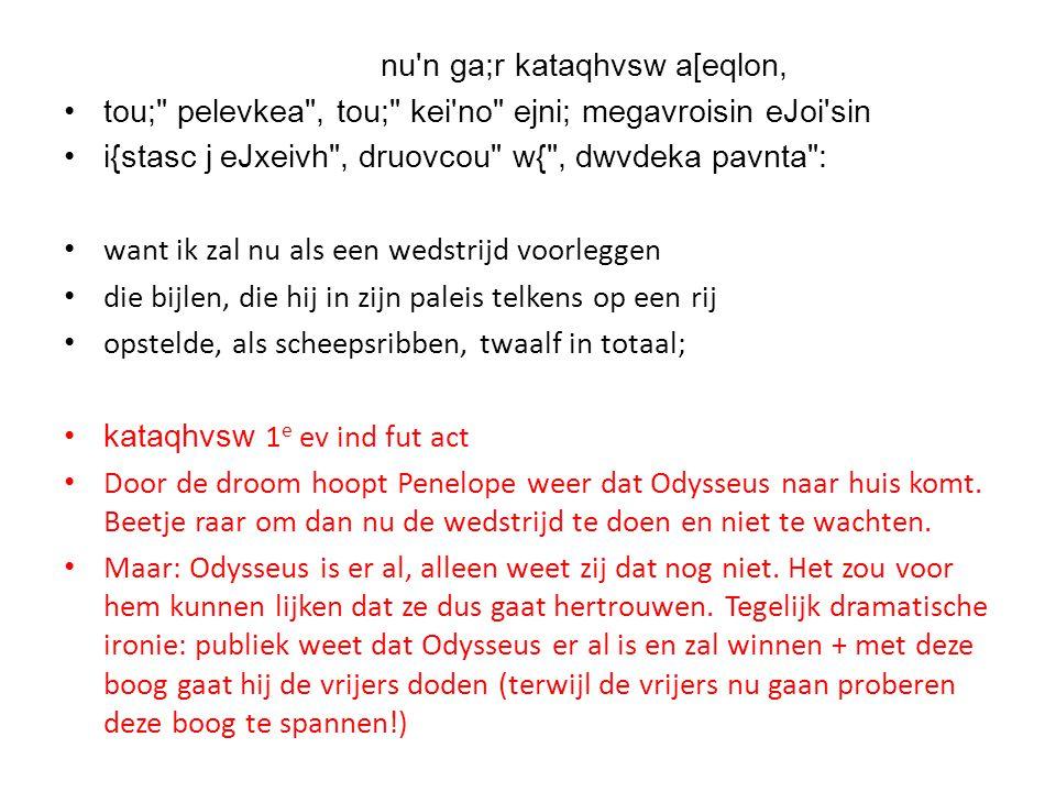 nu n ga;r kataqhvsw a[eqlon, •tou; pelevkea , tou; kei no ejni; megavroisin eJoi sin •i{stasc j eJxeivh , druovcou w{ , dwvdeka pavnta : • want ik zal nu als een wedstrijd voorleggen • die bijlen, die hij in zijn paleis telkens op een rij • opstelde, als scheepsribben, twaalf in totaal; •kataqhvsw 1 e ev ind fut act • Door de droom hoopt Penelope weer dat Odysseus naar huis komt.