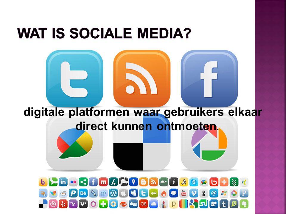 digitale platformen waar gebruikers elkaar direct kunnen ontmoeten.