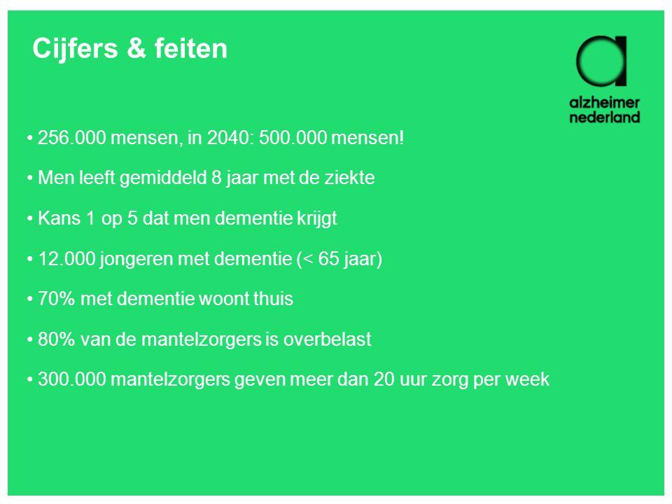 Cijfers & feiten • 256.000 mensen, in 2040: 500.000 mensen! • Men leeft gemiddeld 8 jaar met de ziekte • Kans 1 op 5 dat men dementie krijgt • 12.000