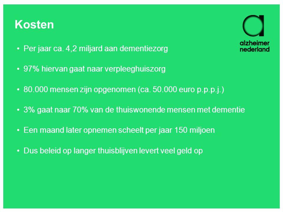 Kosten •Per jaar ca. 4,2 miljard aan dementiezorg •97% hiervan gaat naar verpleeghuiszorg •80.000 mensen zijn opgenomen (ca. 50.000 euro p.p.p.j.) •3%