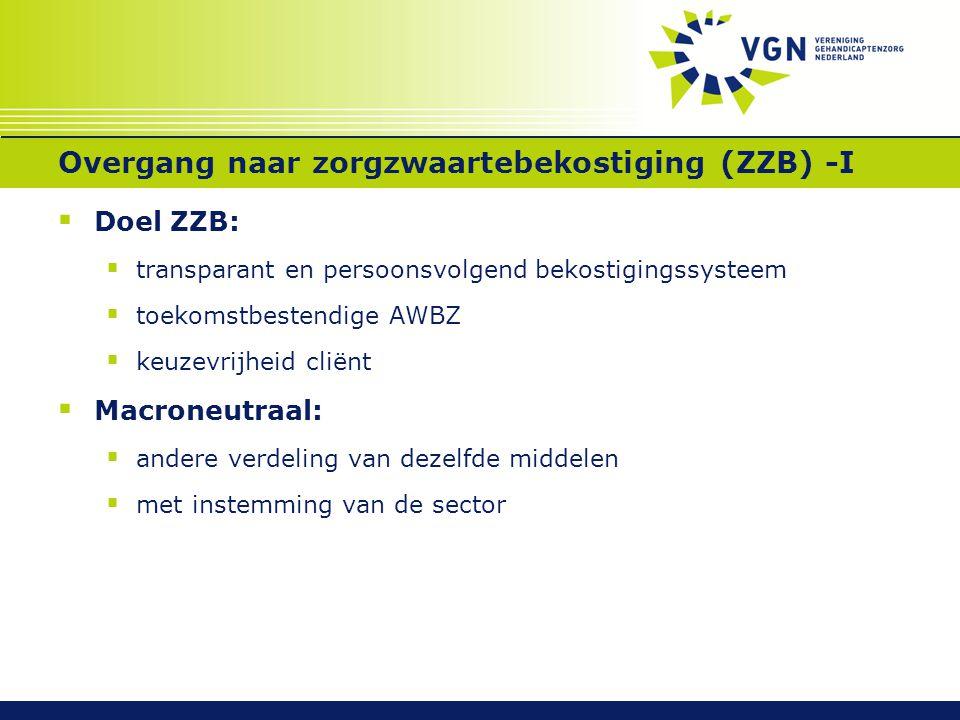 Overgang naar zorgzwaartebekostiging (ZZB) -I  Doel ZZB:  transparant en persoonsvolgend bekostigingssysteem  toekomstbestendige AWBZ  keuzevrijhe