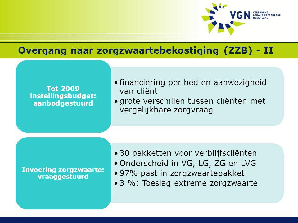 Overgang naar zorgzwaartebekostiging (ZZB) - II •financiering per bed en aanwezigheid van cliënt •grote verschillen tussen cliënten met vergelijkbare zorgvraag Tot 2009 instellingsbudget: aanbodgestuurd •30 pakketten voor verblijfscliënten •Onderscheid in VG, LG, ZG en LVG •97% past in zorgzwaartepakket •3 %: Toeslag extreme zorgzwaarte Invoering zorgzwaarte: vraaggestuurd
