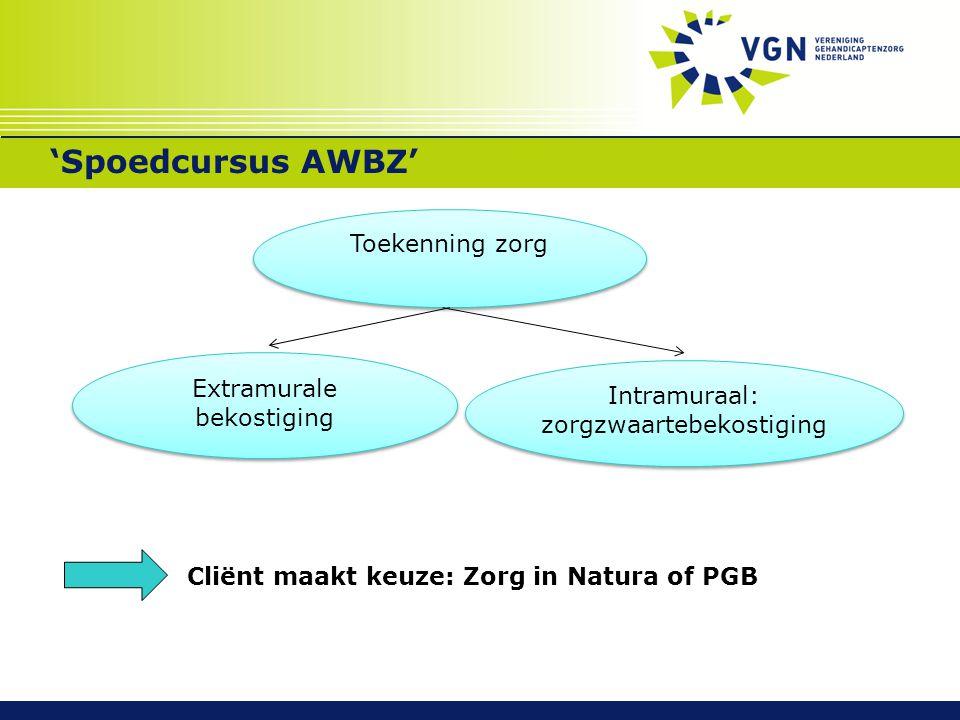 'Spoedcursus AWBZ' Toekenning zorg Intramuraal: zorgzwaartebekostiging Intramuraal: zorgzwaartebekostiging Extramurale bekostiging Cliënt maakt keuze: Zorg in Natura of PGB