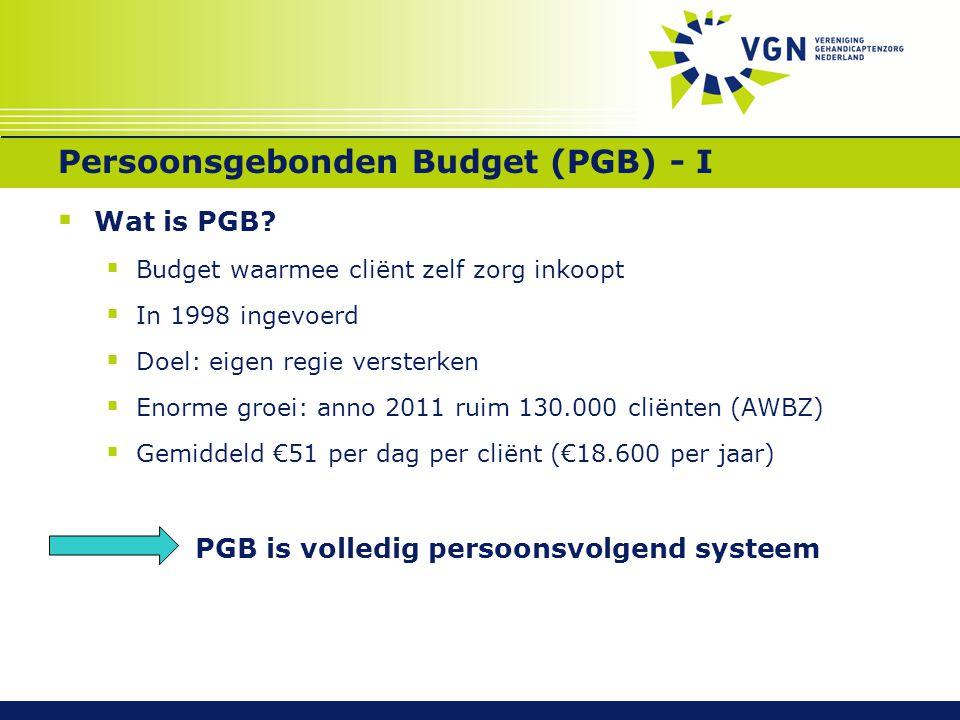 Persoonsgebonden Budget (PGB) - I  Wat is PGB?  Budget waarmee cliënt zelf zorg inkoopt  In 1998 ingevoerd  Doel: eigen regie versterken  Enorme