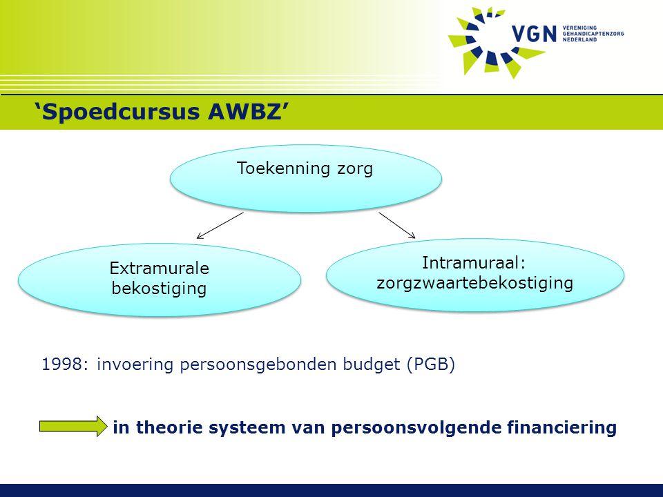 'Spoedcursus AWBZ' 1998: invoering persoonsgebonden budget (PGB) in theorie systeem van persoonsvolgende financiering Toekenning zorg Intramuraal: zorgzwaartebekostiging Intramuraal: zorgzwaartebekostiging Extramurale bekostiging