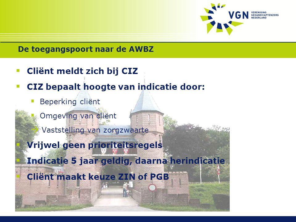 De toegangspoort naar de AWBZ  Cliënt meldt zich bij CIZ  CIZ bepaalt hoogte van indicatie door:  Beperking cliënt  Omgeving van cliënt  Vaststel
