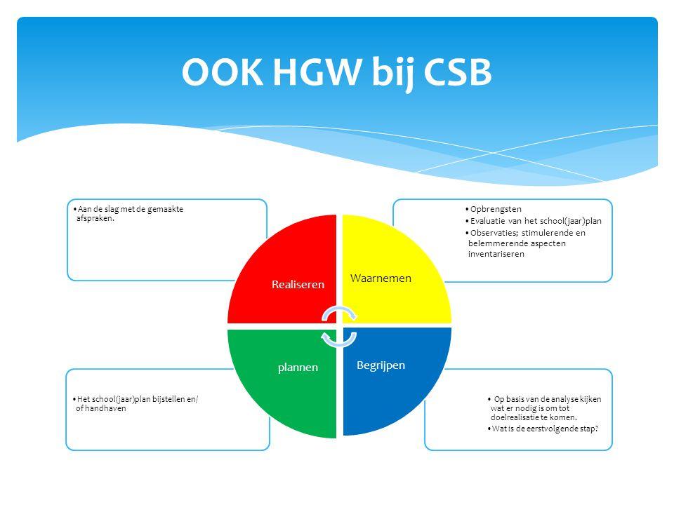 OOK HGW bij CSB • Op basis van de analyse kijken wat er nodig is om tot doelrealisatie te komen.