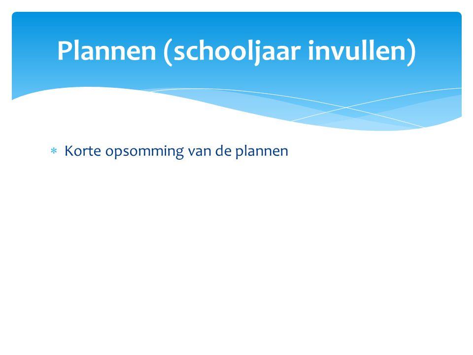  Korte opsomming van de plannen Plannen (schooljaar invullen)