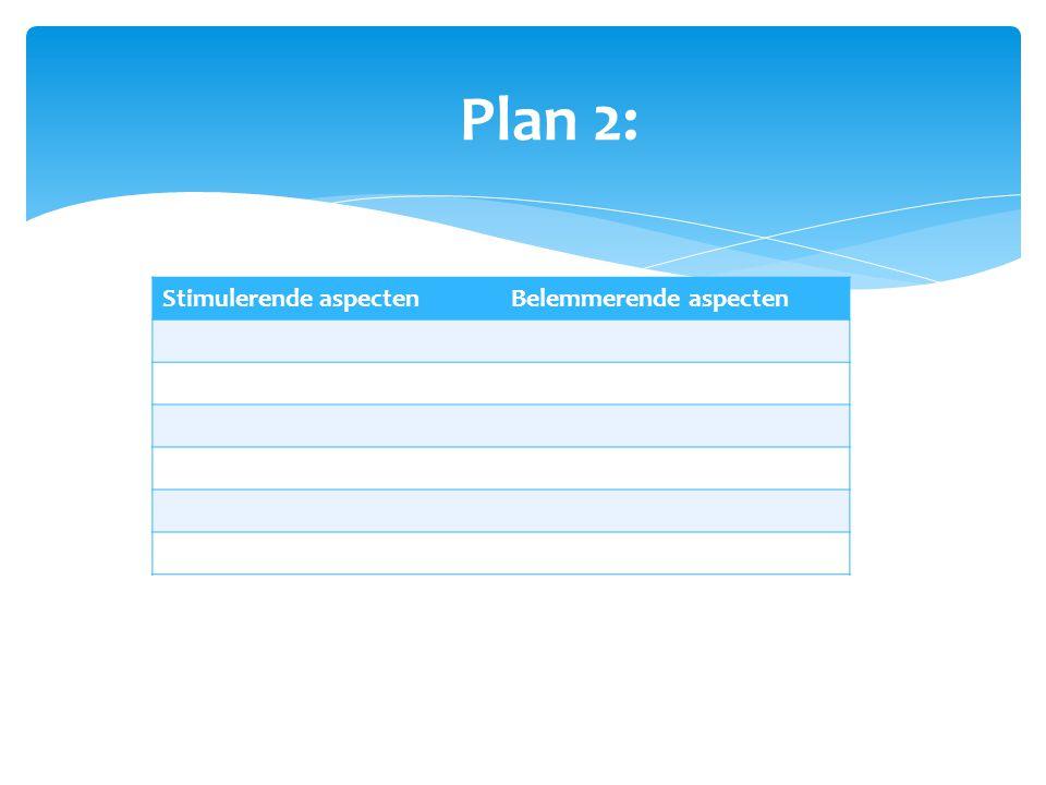 Plan 2: Stimulerende aspectenBelemmerende aspecten