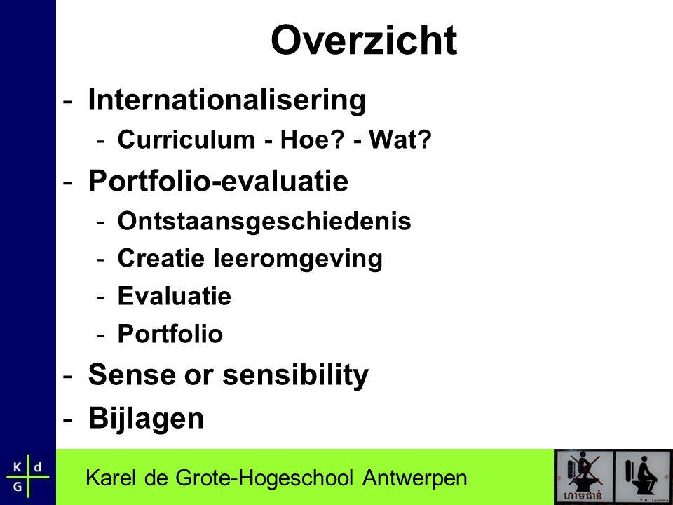 Karel de Grote-Hogeschool Antwerpen Overzicht -Internationalisering -Curriculum - Hoe? - Wat? -Portfolio-evaluatie -Ontstaansgeschiedenis -Creatie lee