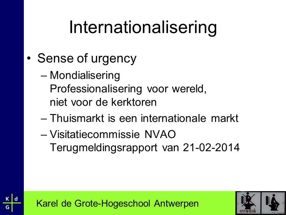 Karel de Grote-Hogeschool Antwerpen Internationalisering •Sense of urgency –Mondialisering Professionalisering voor wereld, niet voor de kerktoren –Th