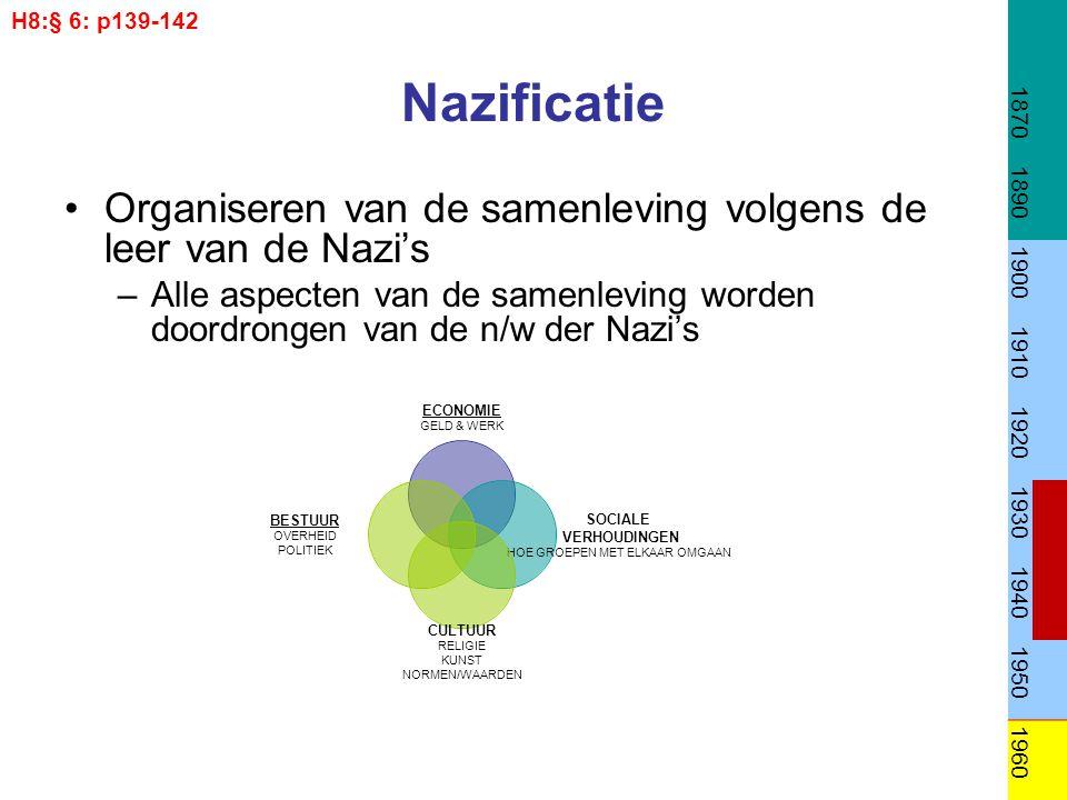 Nazificatie •Organiseren van de samenleving volgens de leer van de Nazi's –Alle aspecten van de samenleving worden doordrongen van de n/w der Nazi's 1