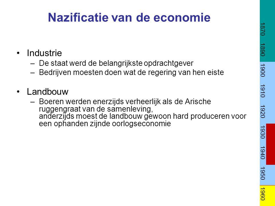 Nazificatie van de economie •Industrie –De staat werd de belangrijkste opdrachtgever –Bedrijven moesten doen wat de regering van hen eiste •Landbouw –