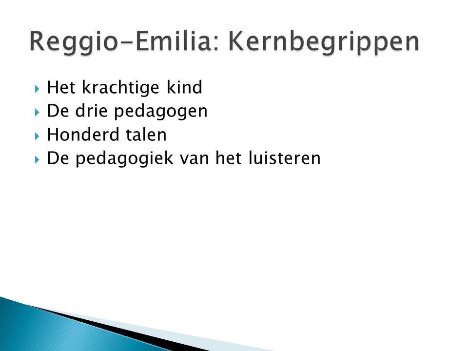  Het krachtige kind  De drie pedagogen  Honderd talen  De pedagogiek van het luisteren