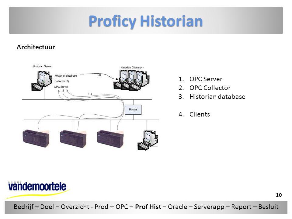 Proficy Historian Architectuur 1.OPC Server 2.OPC Collector 3.Historian database 4.Clients Bedrijf – Doel – Overzicht - Prod – OPC – Prof Hist – Oracl