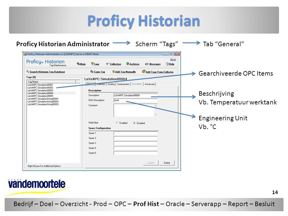 """Proficy Historian Proficy Historian AdministratorScherm """"Tags"""" Gearchiveerde OPC Items Tab """"General"""" Beschrijving Vb. Temperatuur werktank Engineering"""