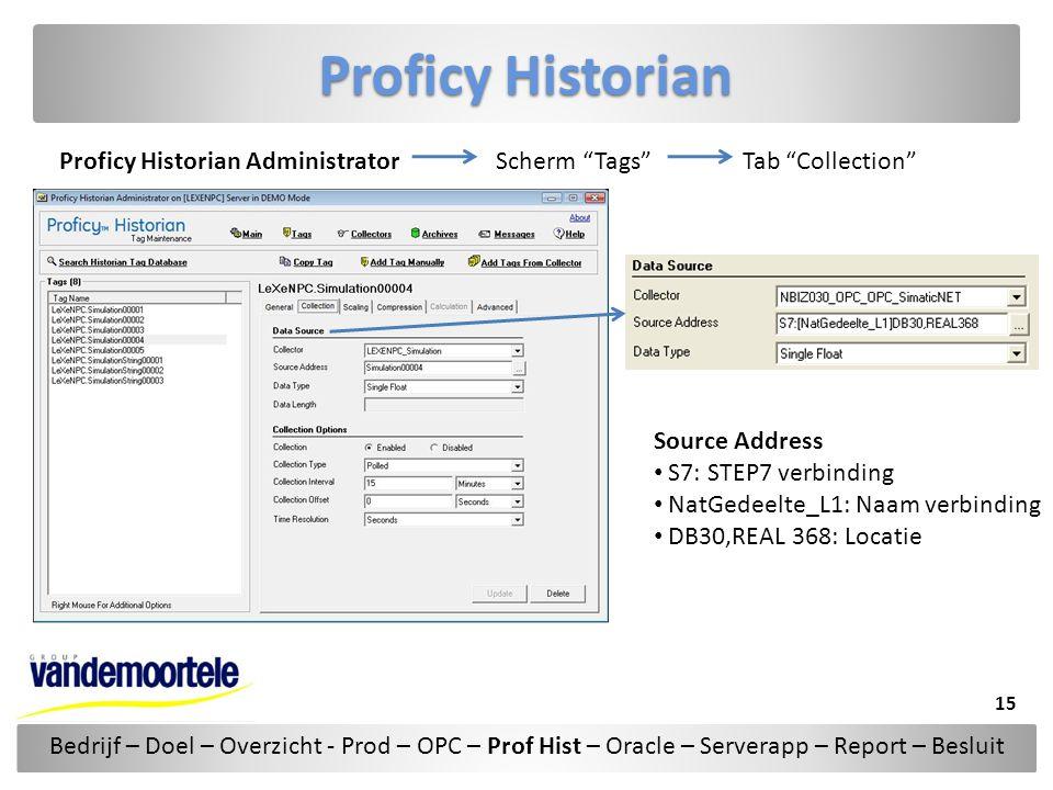 "Proficy Historian Proficy Historian AdministratorScherm ""Tags""Tab ""Collection"" Source Address • S7: STEP7 verbinding • NatGedeelte_L1: Naam verbinding"