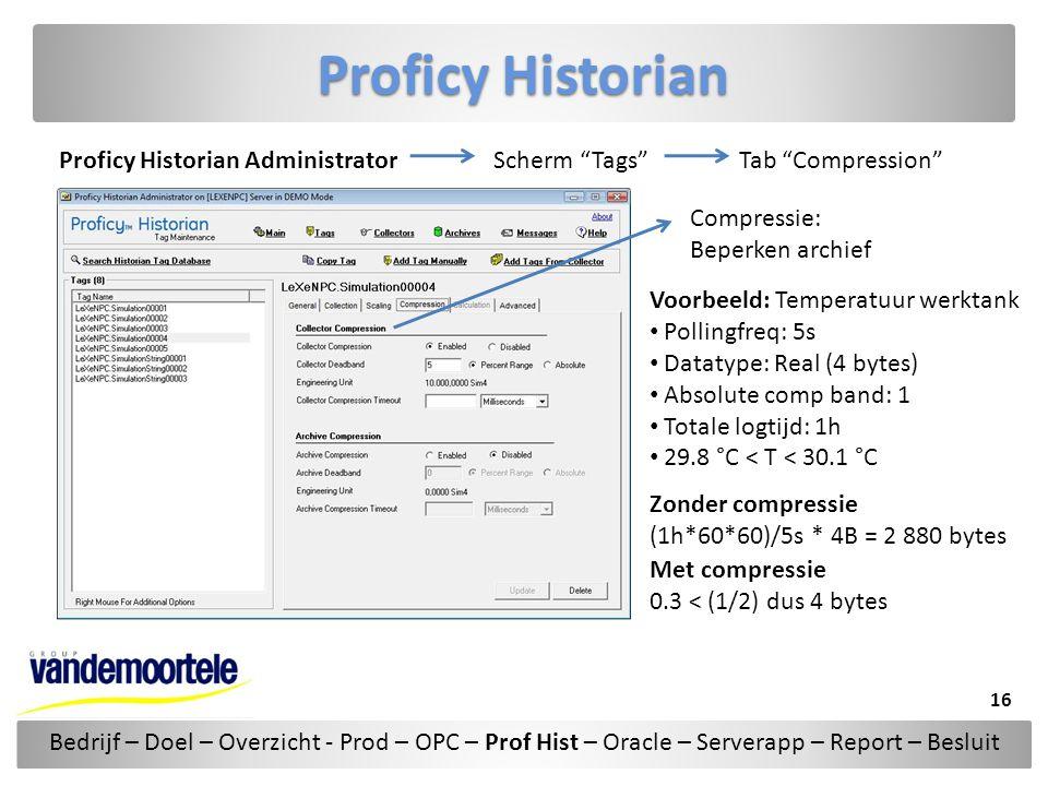 "Proficy Historian Proficy Historian AdministratorScherm ""Tags""Tab ""Compression"" Compressie: Beperken archief Voorbeeld: Temperatuur werktank • Polling"