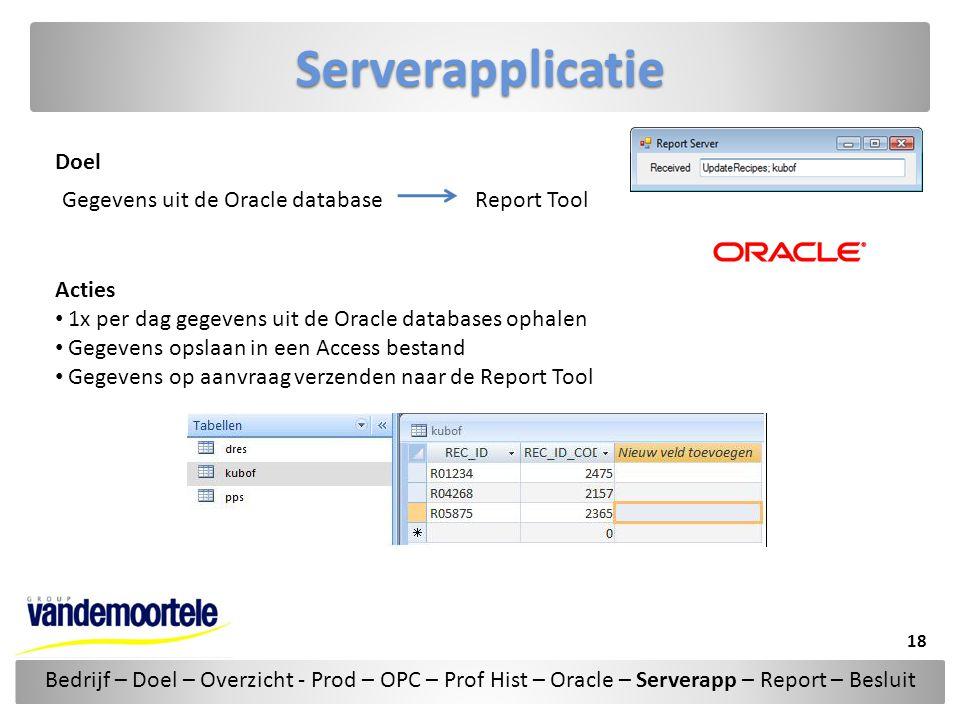 Serverapplicatie Doel Acties • 1x per dag gegevens uit de Oracle databases ophalen • Gegevens opslaan in een Access bestand • Gegevens op aanvraag ver