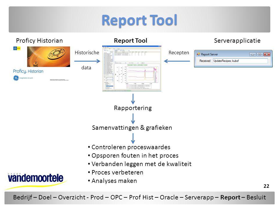 Report Tool Proficy HistorianServerapplicatieReport Tool Rapportering Samenvattingen & grafieken • Controleren proceswaardes • Opsporen fouten in het