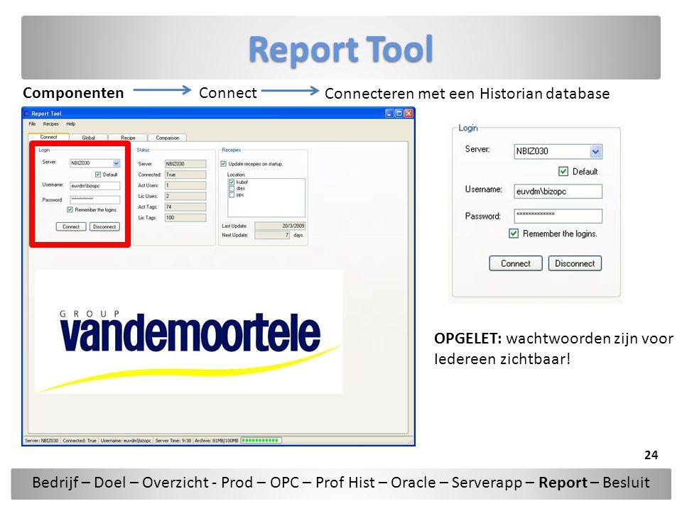 Report Tool ComponentenConnect Connecteren met een Historian database OPGELET: wachtwoorden zijn voor Iedereen zichtbaar! Bedrijf – Doel – Overzicht -