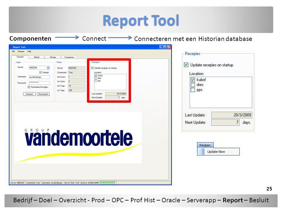 Report Tool ComponentenConnect Connecteren met een Historian database Bedrijf – Doel – Overzicht - Prod – OPC – Prof Hist – Oracle – Serverapp – Repor