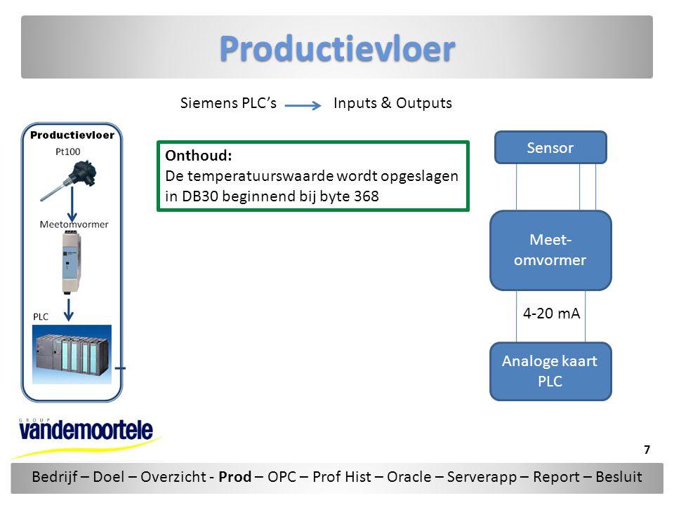 OPC Server Visualiseren procesparameters PLC waardes beschikbaar stellen OPC Server Siemens OPC.SimaticNet Naam verbinding: NatGedeelte_L1 Server: NBIZ030 PLC Onthoud NBIZ_030 NatGedeelte_L1 Bedrijf – Doel – Overzicht - Prod – OPC – Prof Hist – Oracle – Serverapp – Report – Besluit 8