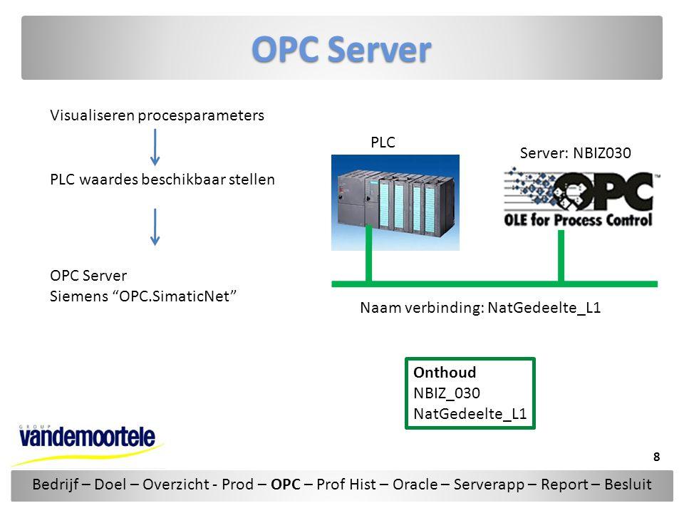 "OPC Server Visualiseren procesparameters PLC waardes beschikbaar stellen OPC Server Siemens ""OPC.SimaticNet"" Naam verbinding: NatGedeelte_L1 Server: N"