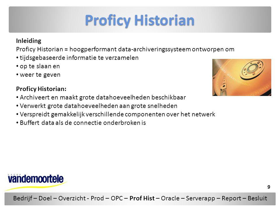 Proficy Historian Architectuur 1.OPC Server 2.OPC Collector 3.Historian database 4.Clients Bedrijf – Doel – Overzicht - Prod – OPC – Prof Hist – Oracle – Serverapp – Report – Besluit 10