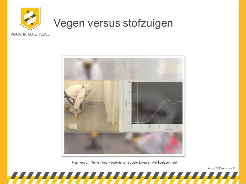 © mei 2013 – versie 00 Vegen versus stofzuigen Fragment uit film van het Ministerie van Sociale Zaken en Werkgelegenheid