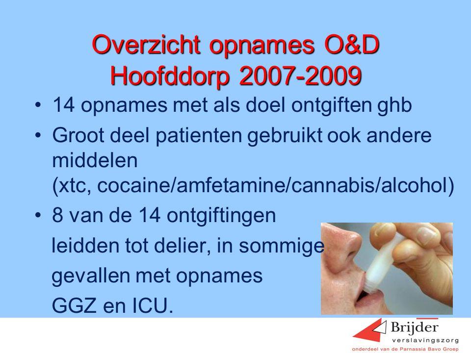 Overzicht opnames O&D Hoofddorp 2007-2009 •14 opnames met als doel ontgiften ghb •Groot deel patienten gebruikt ook andere middelen (xtc, cocaine/amfe