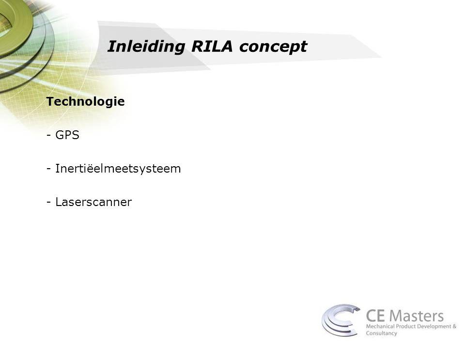 Technologie -GPS -Inertiëelmeetsysteem - Laserscanner Inleiding RILA concept