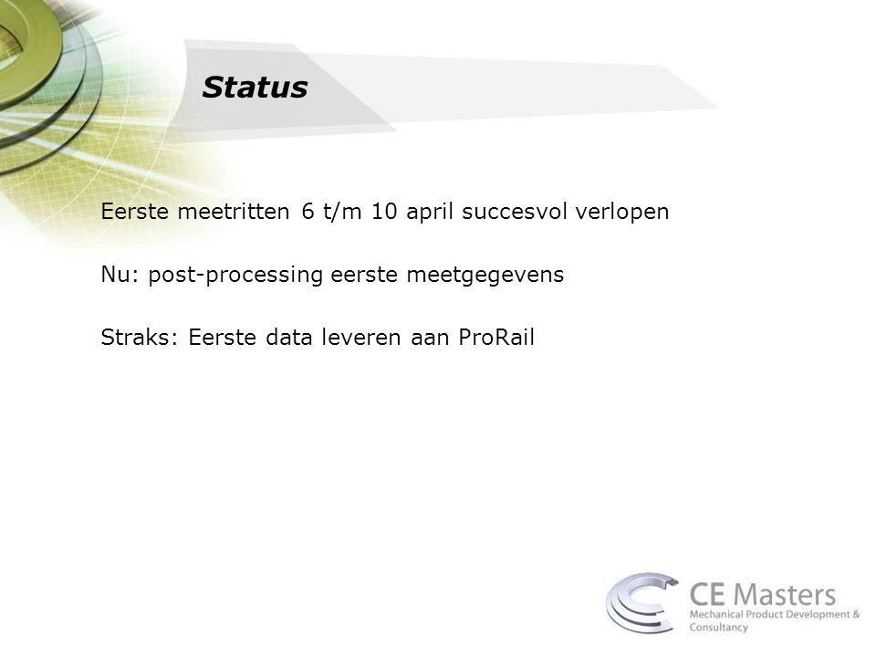 Status Eerste meetritten 6 t/m 10 april succesvol verlopen Nu: post-processing eerste meetgegevens Straks: Eerste data leveren aan ProRail