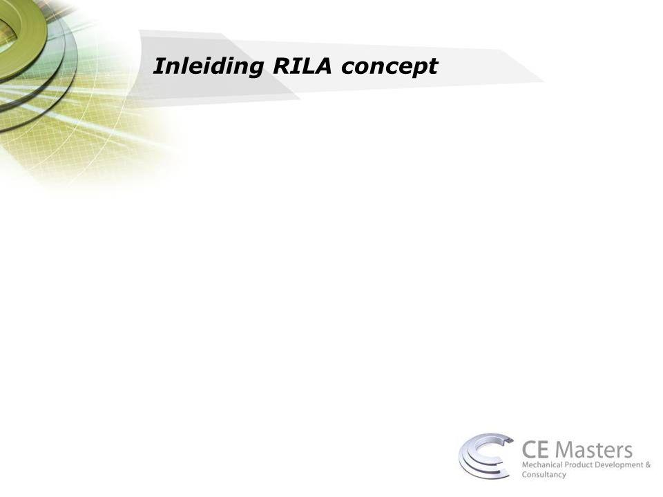 Inleiding RILA concept