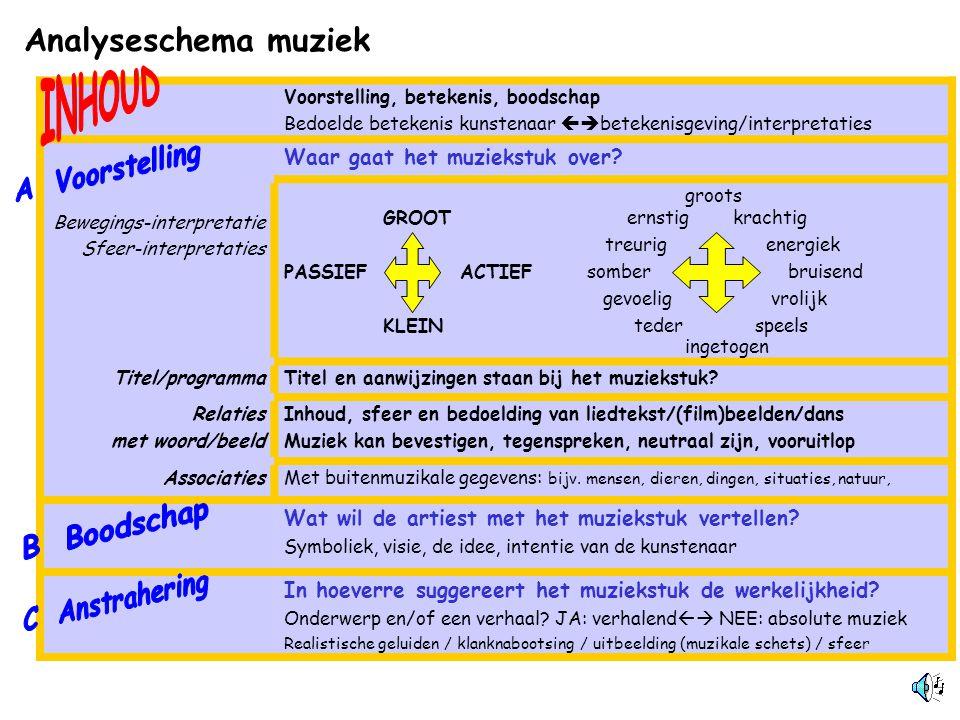 Voorstelling, betekenis, boodschap Bedoelde betekenis kunstenaar  betekenisgeving/interpretaties Waar gaat het muziekstuk over? Bewegings-interpreta