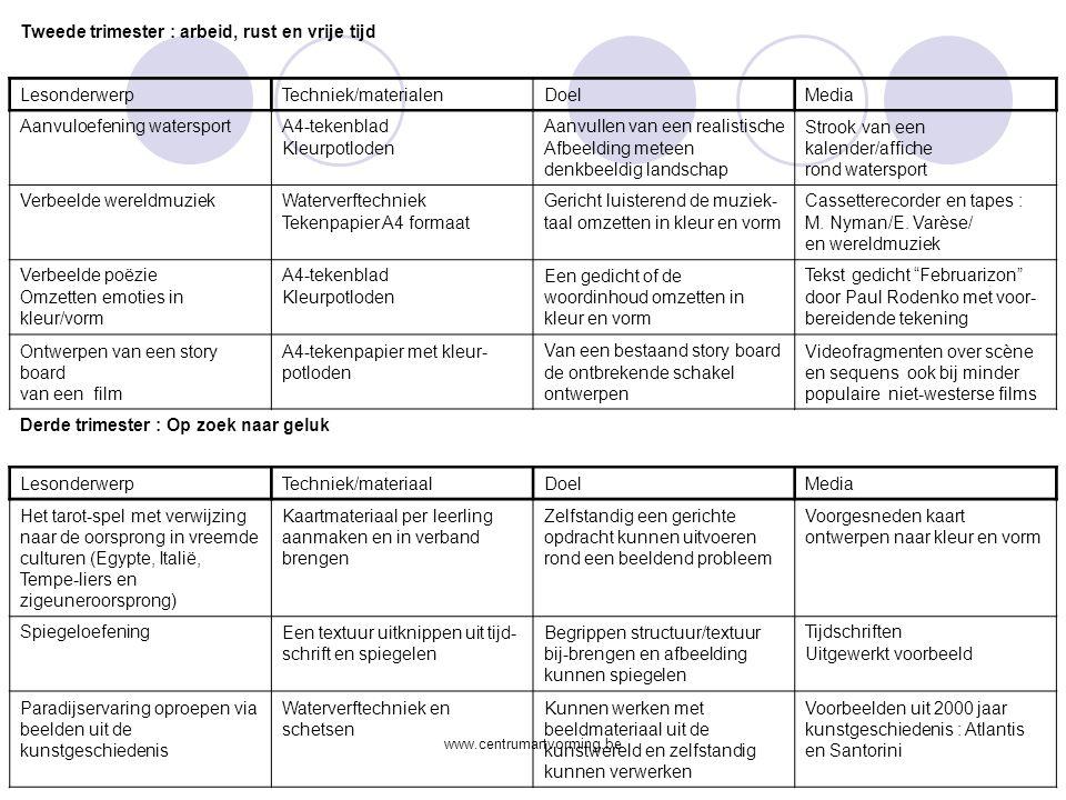www.centrumartvorming.be 2 Met thematisch leerplan als steun  Hulp van een thematisch leerplan: 2e graad elk trimester een thema zowel voor muziek als P.O.