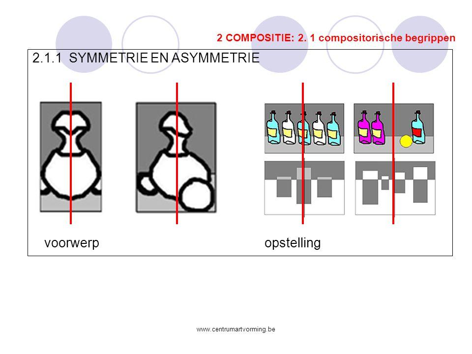 www.centrumartvorming.be 2 COMPOSITIE: inleiding EVENWICHT