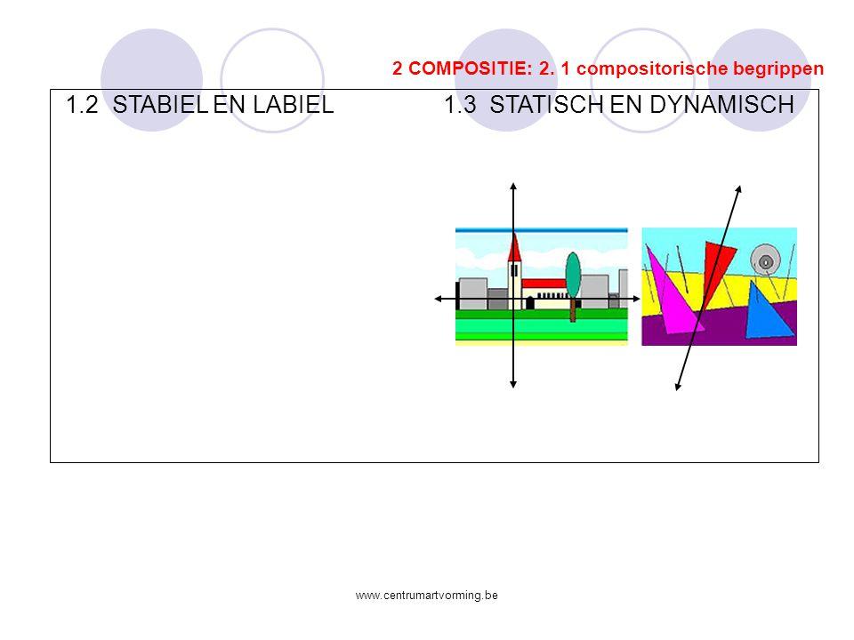 www.centrumartvorming.be 2 COMPOSITIE: 2.
